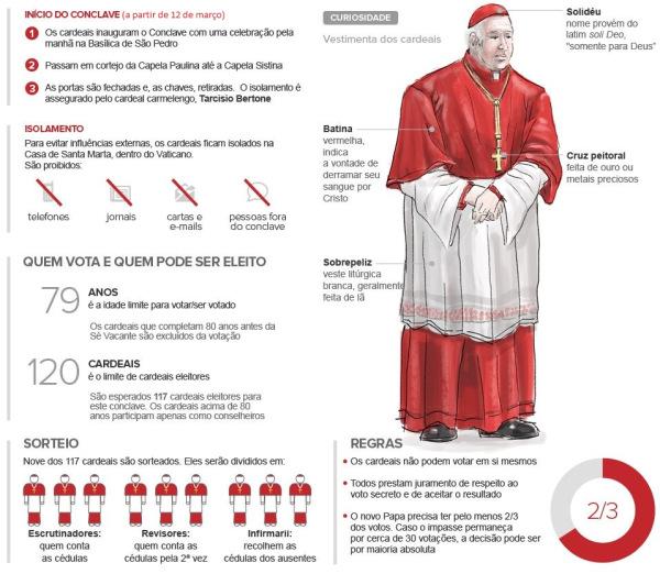 conclave-2
